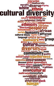 Othering, diversity, and inclusion