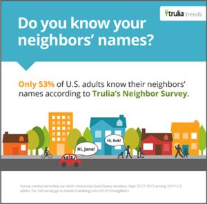 How do you spell neighbor?