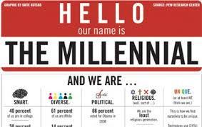 Voices From The Future: Millennials on the Move.